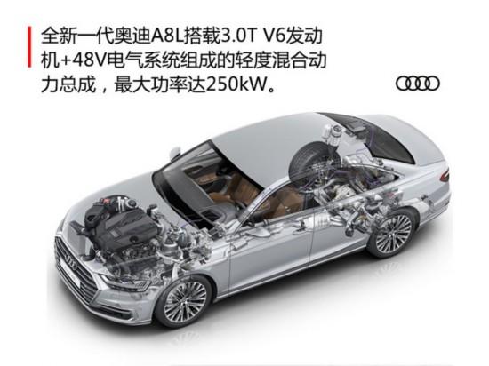 现款最高优惠超51万 奥迪全新A8L现身北京街头-图1