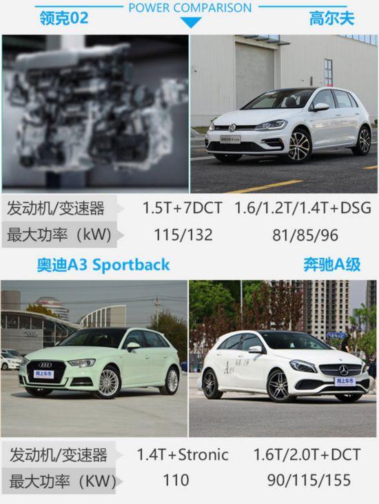 领克02是跨界SUV 还是两厢轿车?或售12万起-图1