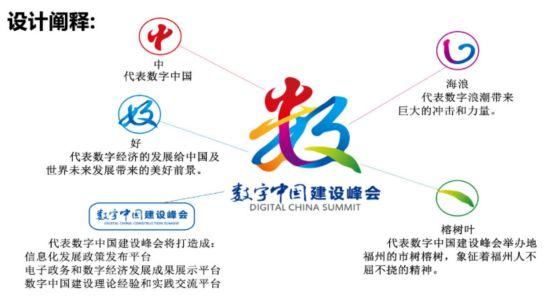 首届数字中国建设峰会四月在福州举行