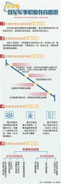 http://www.weixinrensheng.com/junshi/1085254.html