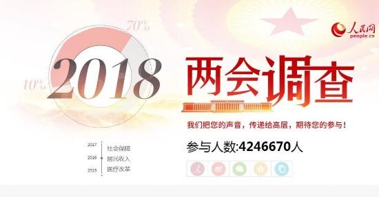 """人民网两会报道:""""融团队""""强势发力 """"融报道""""出新出彩"""