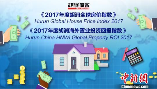 """报告称无锡2017年房价涨幅""""领跑""""中国"""