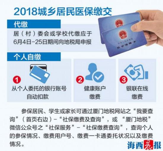 北京快乐8遗漏数据:厦门城乡居民医保9日起开始参保登记_变更或停保需尽早办理手续