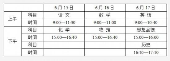 扬州最新中考及高中招生方案发布 共有3大变化