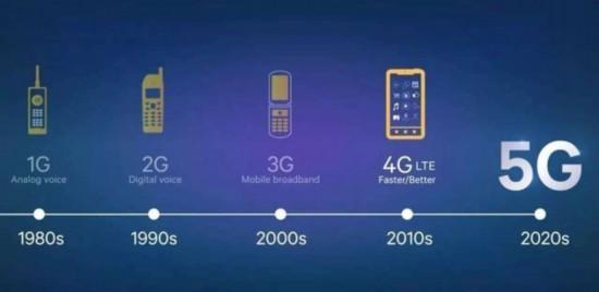 迎接5G时代!先取消流量漫游费再降低流量资费