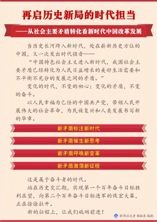 再启历史新局的时代担当――从社会主要矛盾转化看新时代中国改革发展