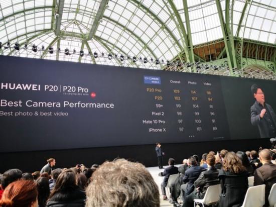 华为P20系列发布 DXO评分登顶高达114分