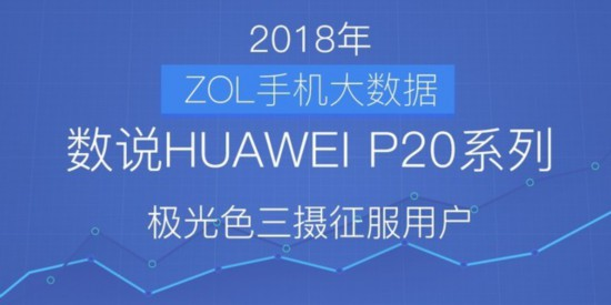 数说HUAWEI P20系:极光色三摄征服用户