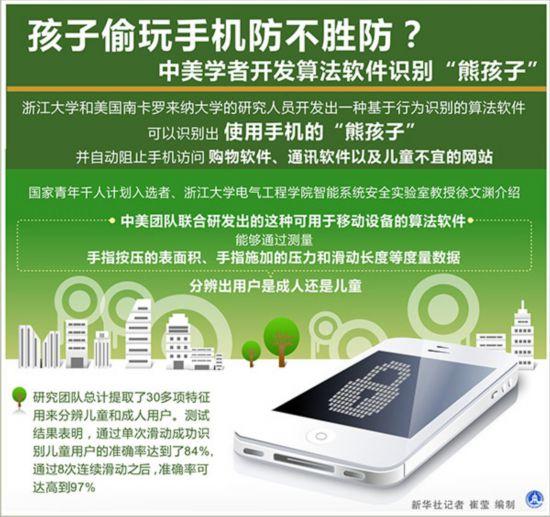 """孩子偷玩手机防不胜防?算法软件识别""""熊孩子"""""""