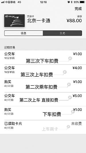 刷苹果手机乘公交扣款有点看不懂