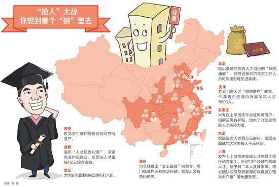 """""""抢""""人才重塑中国经济版图"""
