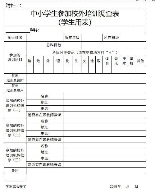 扬州排查校外培训机构 向学生搜集补课信息