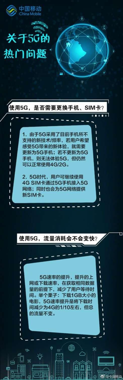 中国移动科普:5G手机无需更换4G SIM卡