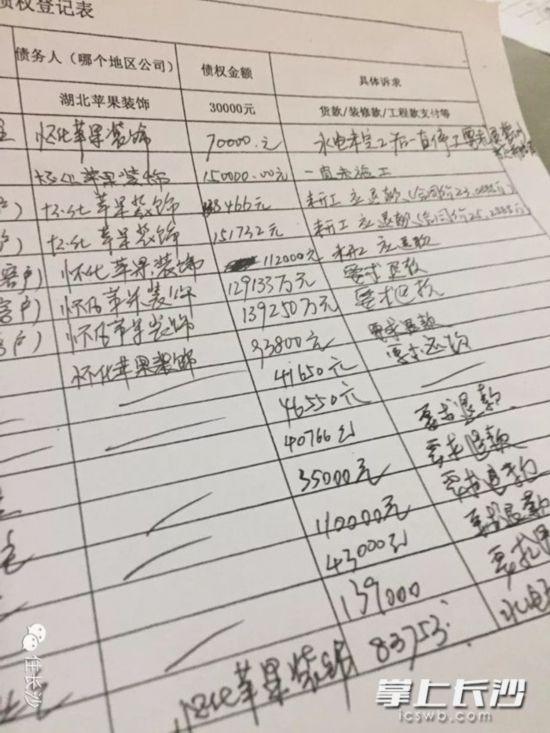 湖南苹果装饰公司怀化业主正在登记债权