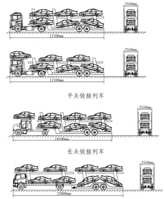 交通部:7月1日起禁止不合规车辆运输车通行