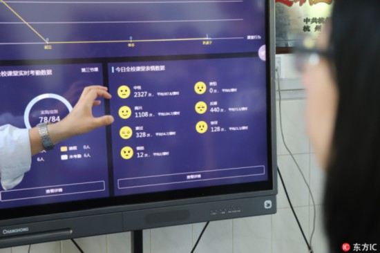A teacher looks at an analysis of student facial expressions on a screen at Hangzhou No. 11 High School, in Hangzhou, Zhejiang Province, on May 15, 2018. [Photo: IC]