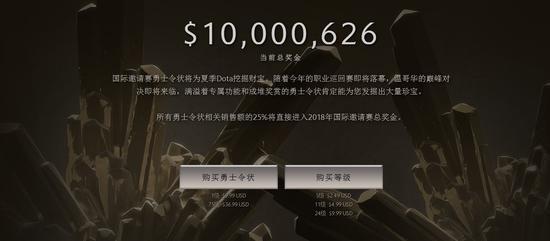 《Dota2》TI8奖池已达1000万美元 等级破千送冠军神盾