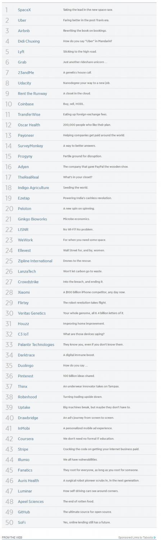 """美媒发布""""颠覆者""""榜单:中国企业滴滴和小米上榜"""