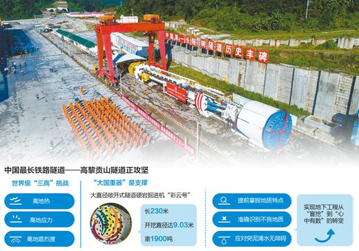中国最长铁路隧道这样建