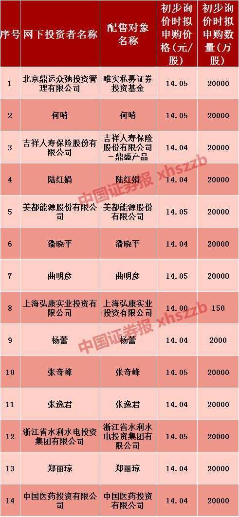 九鼎新材股吧:盛屯矿业17年中报事迹陆续向好增持评级