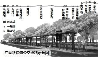 """广渠路开建快速公交""""走廊"""" 通车后从中心城区50分钟到副中心"""