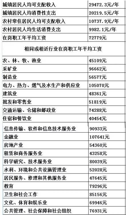 宁夏公布2018年交通事故伤亡赔偿计算标准