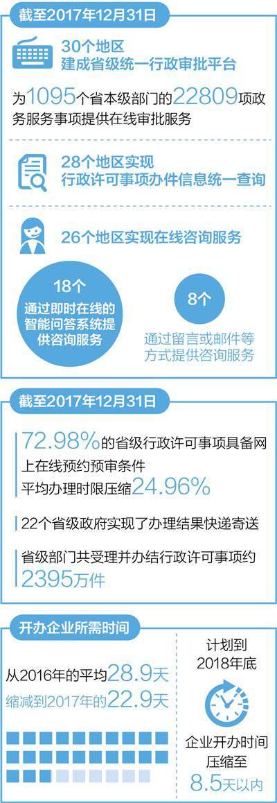 苏州优化平台功能提升政务服务效率