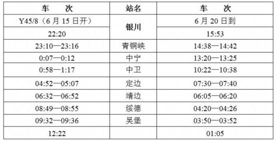 端午节期间开行银川至太原旅游列车