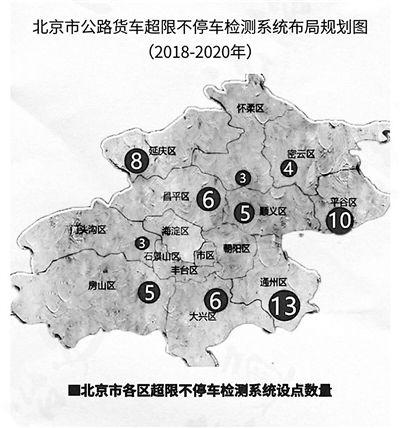 北京将推广货车超限不停车检验系统