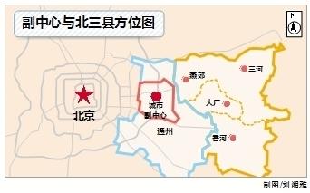副中心与北三县共推交通一体化统一规划减轻交通压力