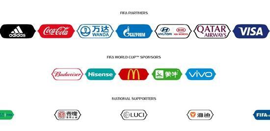 FIFA世界杯官网上列出的2018俄罗斯世界杯赞助商。