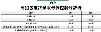 """北京:本科志愿本月25日起填报谨防""""黑中介""""招生诈骗"""