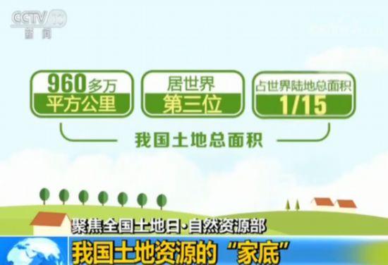 中國土地資源家底如何?劃定15.5億畝為永久基本農田