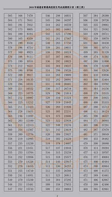 理工类成绩统计表(2).png