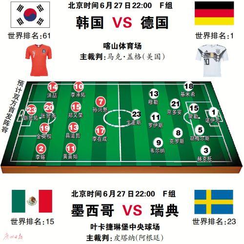 """世界杯F组前瞻:卫冕冠军能否破""""魔咒""""?"""