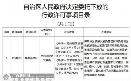 重大利好!广西取消下放和调整118项行政许可事项