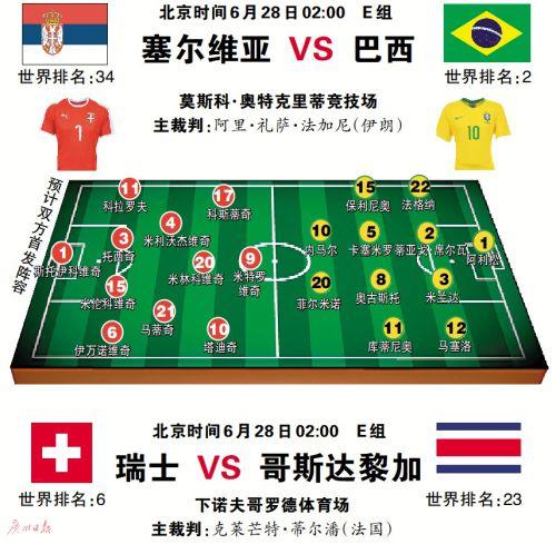 世界杯E组前瞻:塞尔维亚定对抗巴西