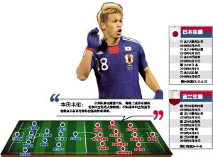 """日本VS波兰前瞻:日本有望成为""""亚洲之光"""""""