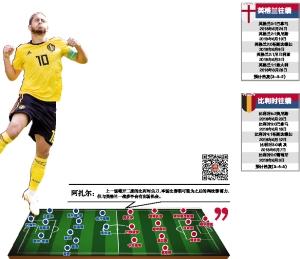 """比利时VS英格兰前瞻:比利时""""示弱"""" 英格兰争胜"""