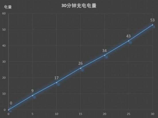 OPPO Find X评测 四年磨剑后的强势出山(发布会后发布)