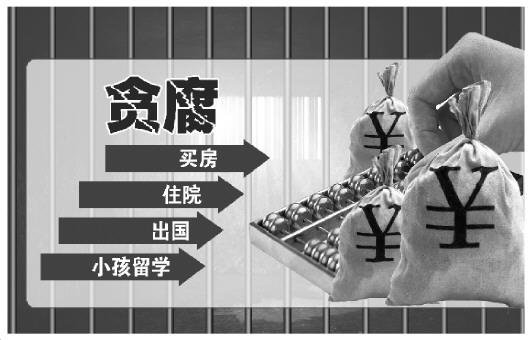 揭秘安徽省政府原秘书长杨敬农受贿细节