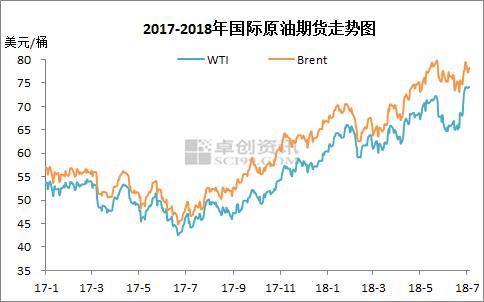 下周一成品油价格或上调92号汽油每升涨0.2元