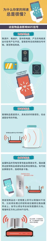为啥你家网速总是很慢? 这些办法能提升WIFI速度