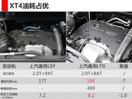 凯迪拉克XT4下月发布 搭2.0T发动机/配四驱系统-图1