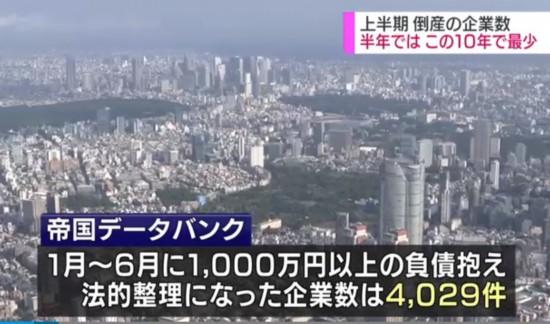 上半年 破产 日本帝国数据银行