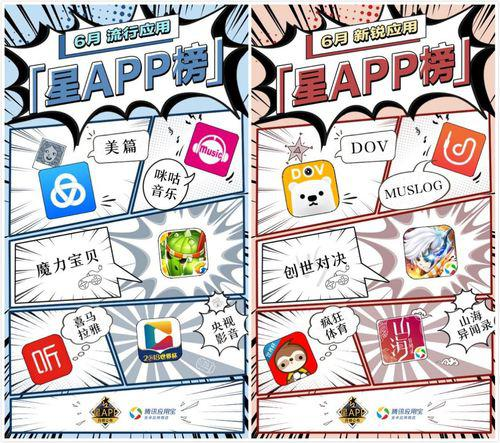 Tencent application list released treasure star APP6 month network audio-visual industry vitality