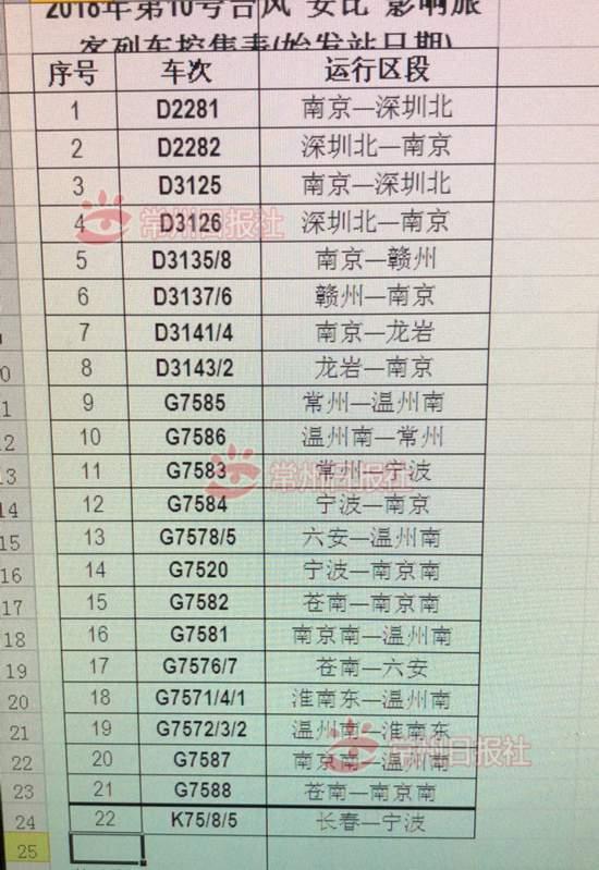 台风安比将登陆 常州火车站暂停发售部分车次车票
