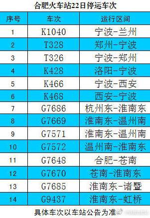 """受台风""""安比""""影响 7月22日23日多趟列车计划停运"""