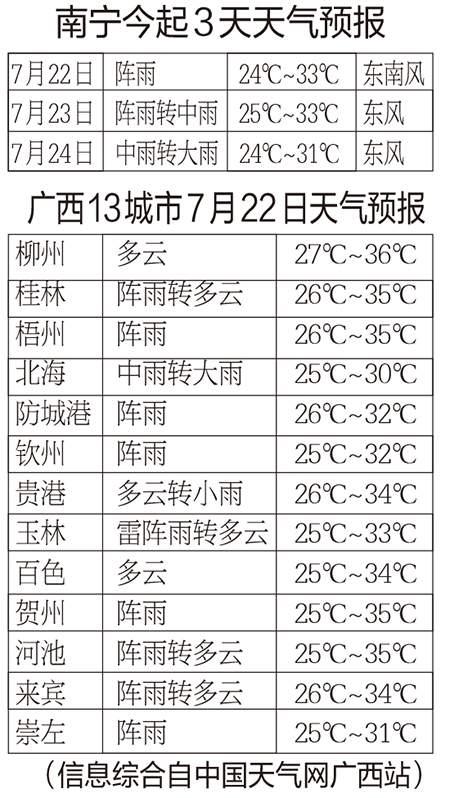 广西发布强风警报:海面风大雨大 出海游玩请改期