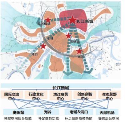 武汉长江新城总体规划通过全国专家评审 2025年基本形成典范城市建设框架